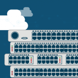 cisco cloud email security ordering guide