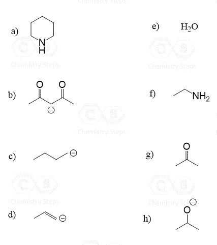 acids and bases study guide