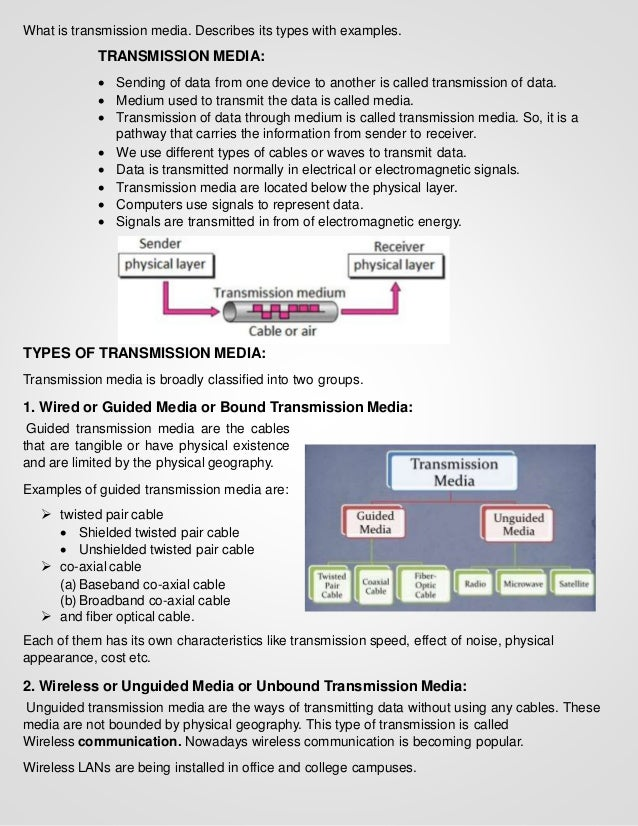 difference between guided and unguided transmission media