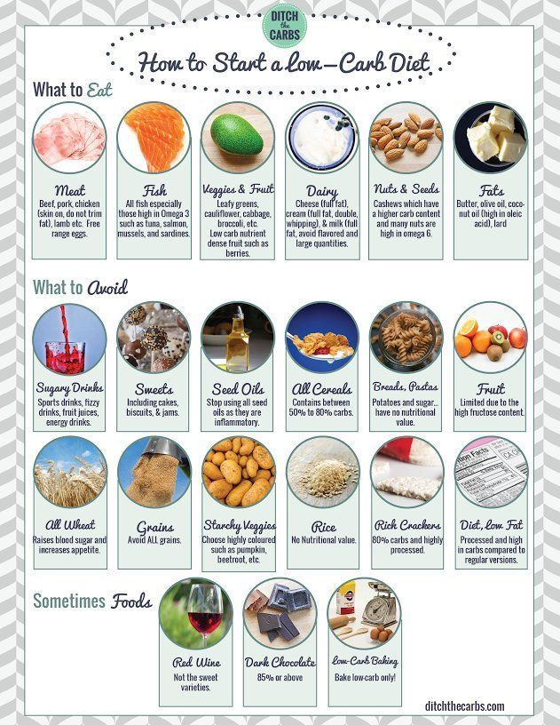 the food lovers guide to australia