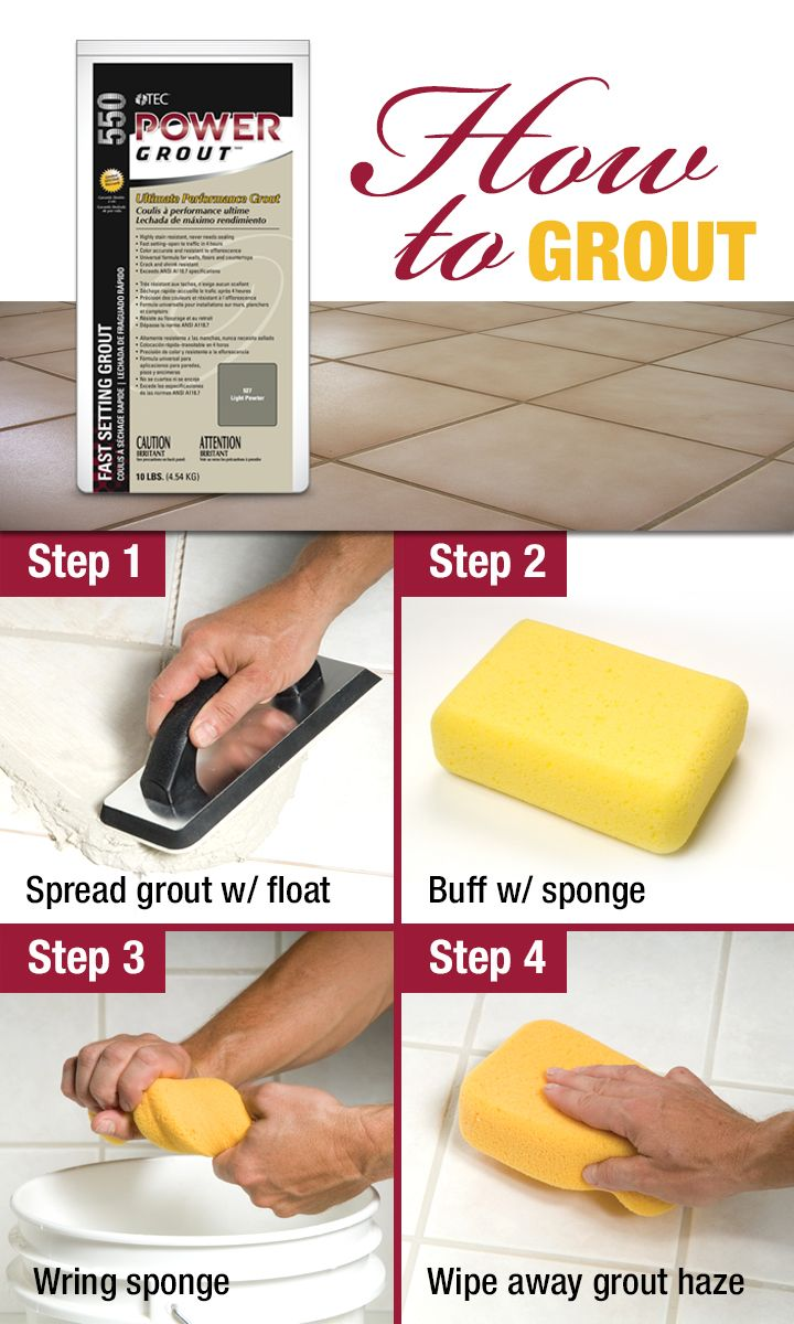 home renovation step by step guide