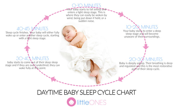 save our sleep feeding guide