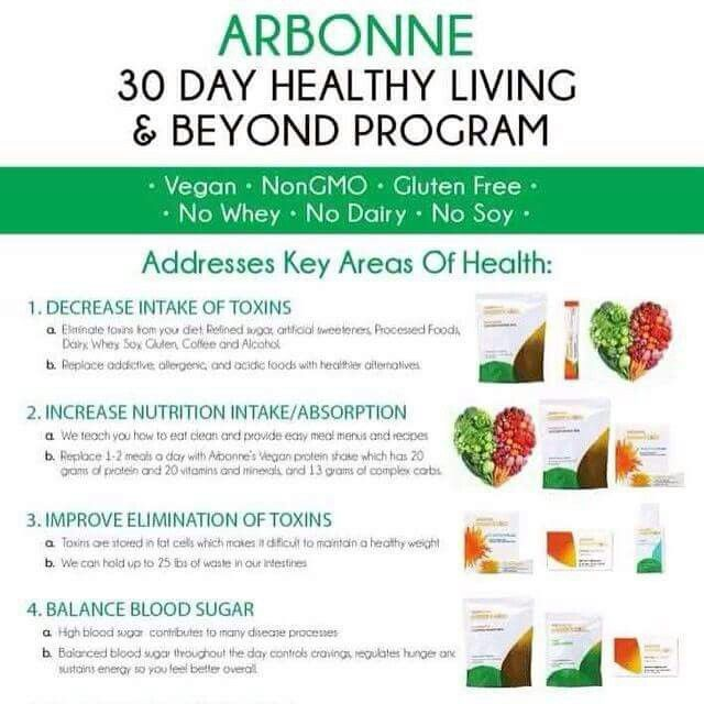 arbonne 30 days to healthy living guide