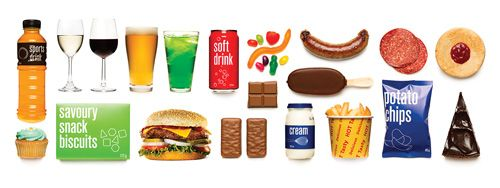 what is the australian guide to healthy eating