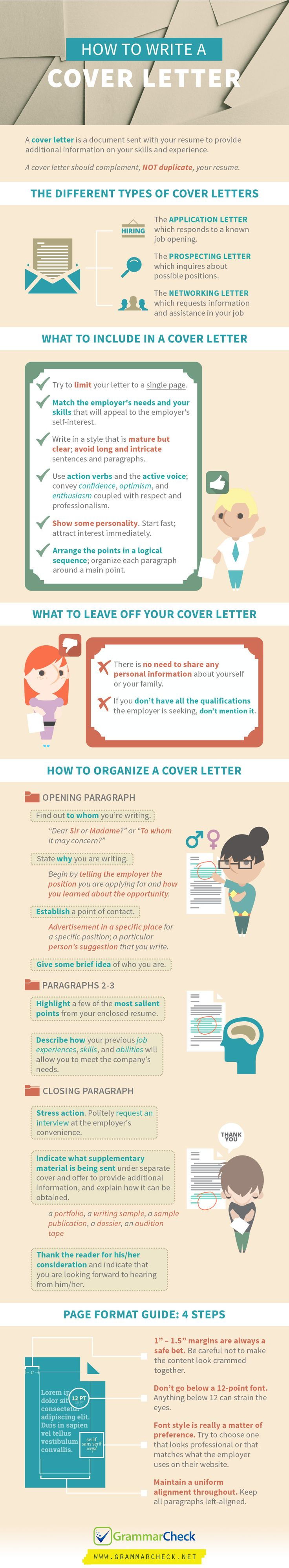 step by step guide to writing a cover letter
