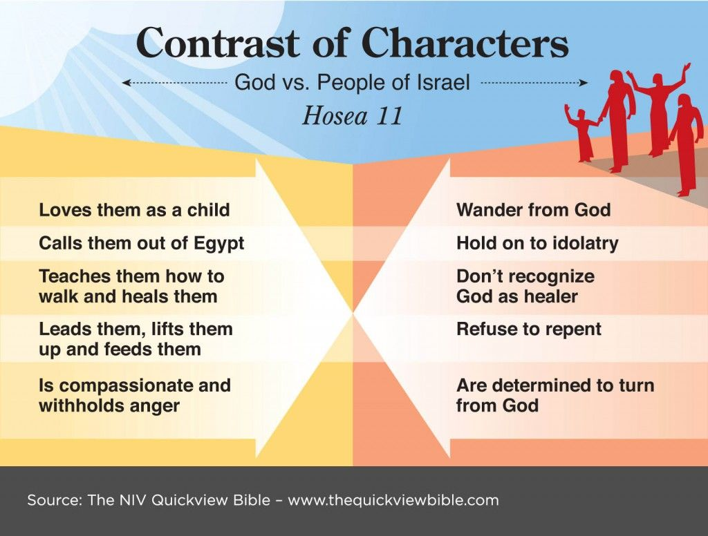 bible study guide on 2 kings 6