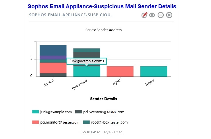 sophos email appliance admin guide