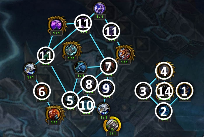 wow enhancement shaman leveling guide